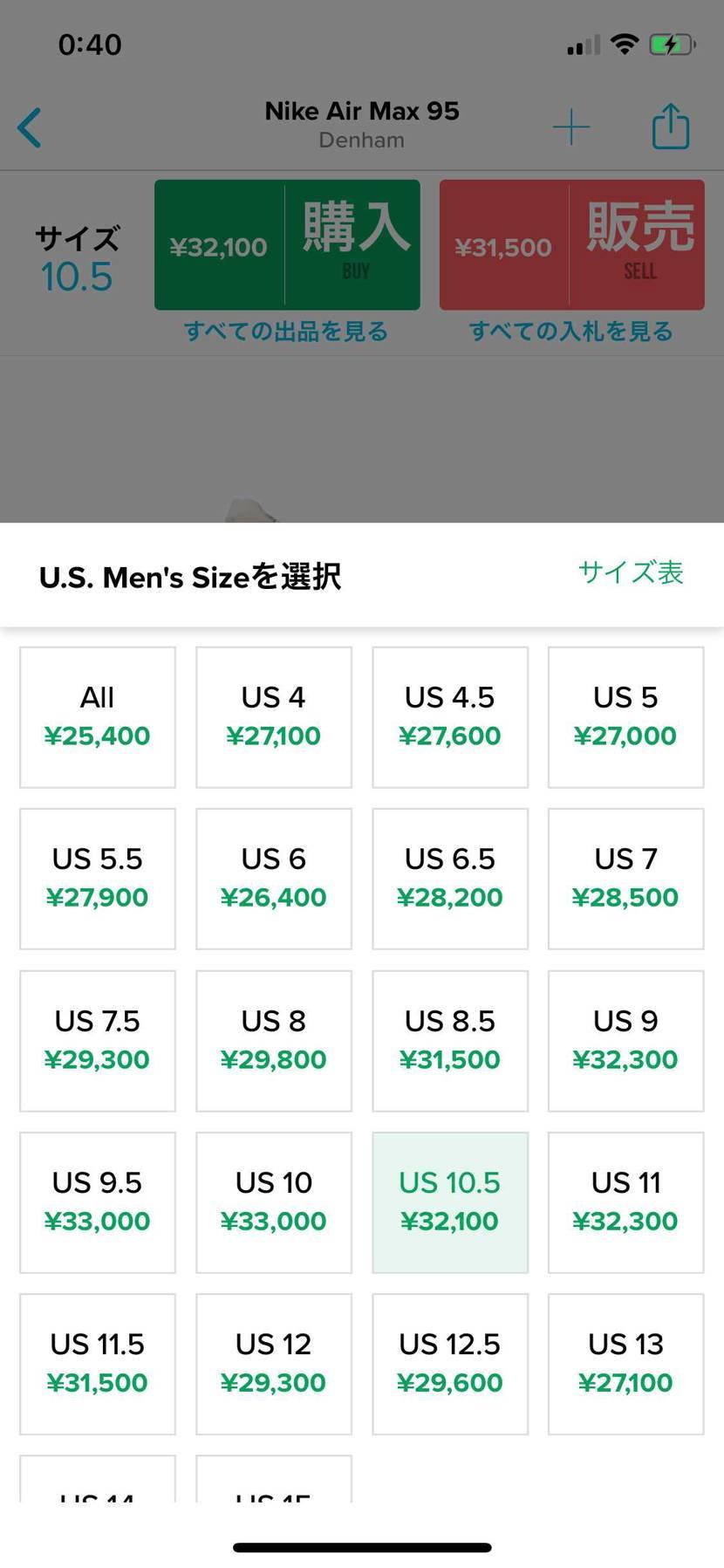 また、Stockにて2000円前後で値段が下がっています。 明日の発表前に、今