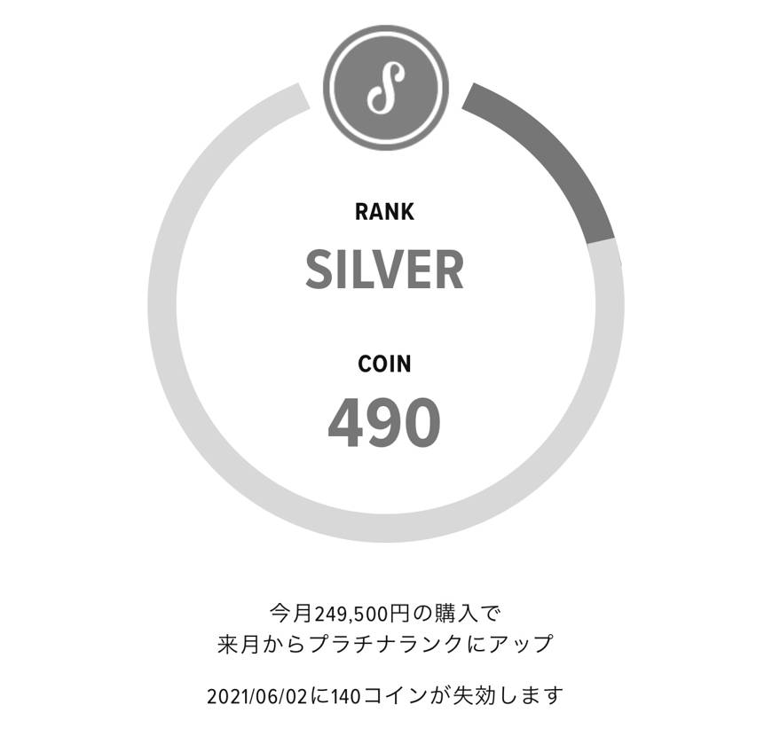 昨日見た時はあと18500円でゴールドだったのに、エグい金額になってる😂