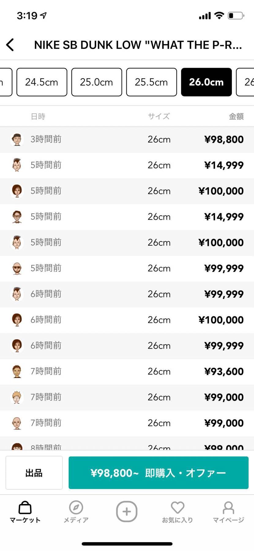 14,999円で2回も売れてるw