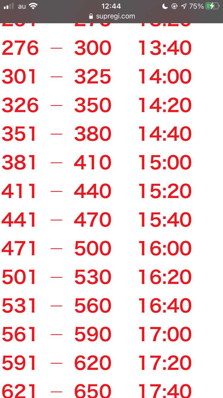 みんな聞いてることで申し訳ないんですが、渋谷で540番台はフーディ買えますか?