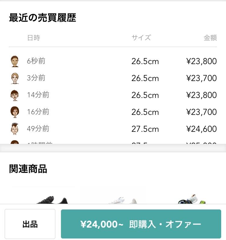 sacai出品数多すぎてどんどん値下がりしてますね。履歴見ると相場23000円く