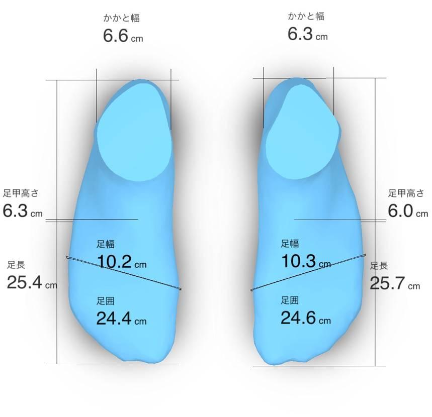 エアジョーダン1の初購入を検討しているのですが、 AJ1のサイズ選びはマイサイ