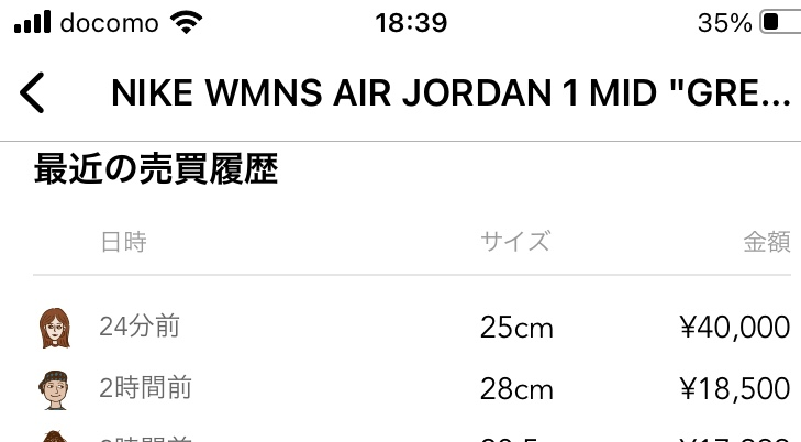 お見事🎉日本全国のヒヨラーよ見よ。25cmの方お疲れ様です。