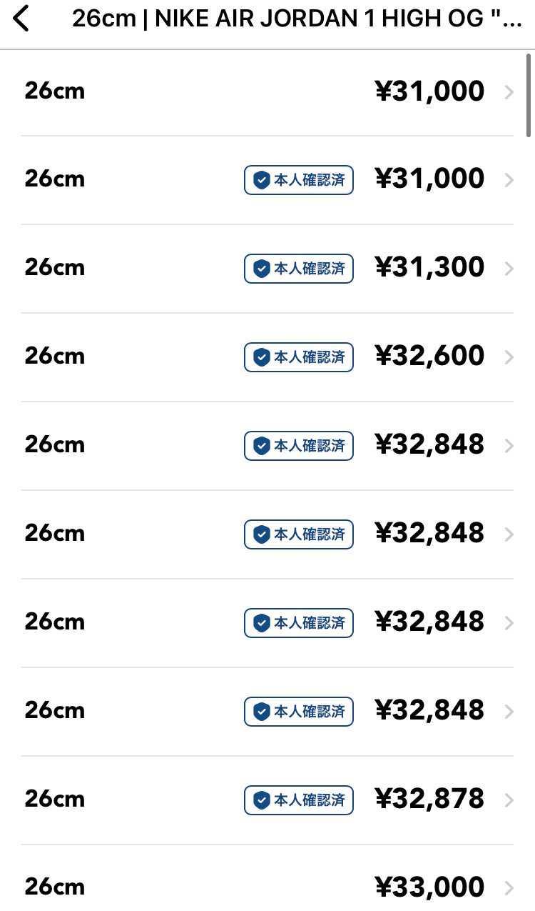 同じ値段がずらーって… 本人確認って空売り対策にはなってないのかな