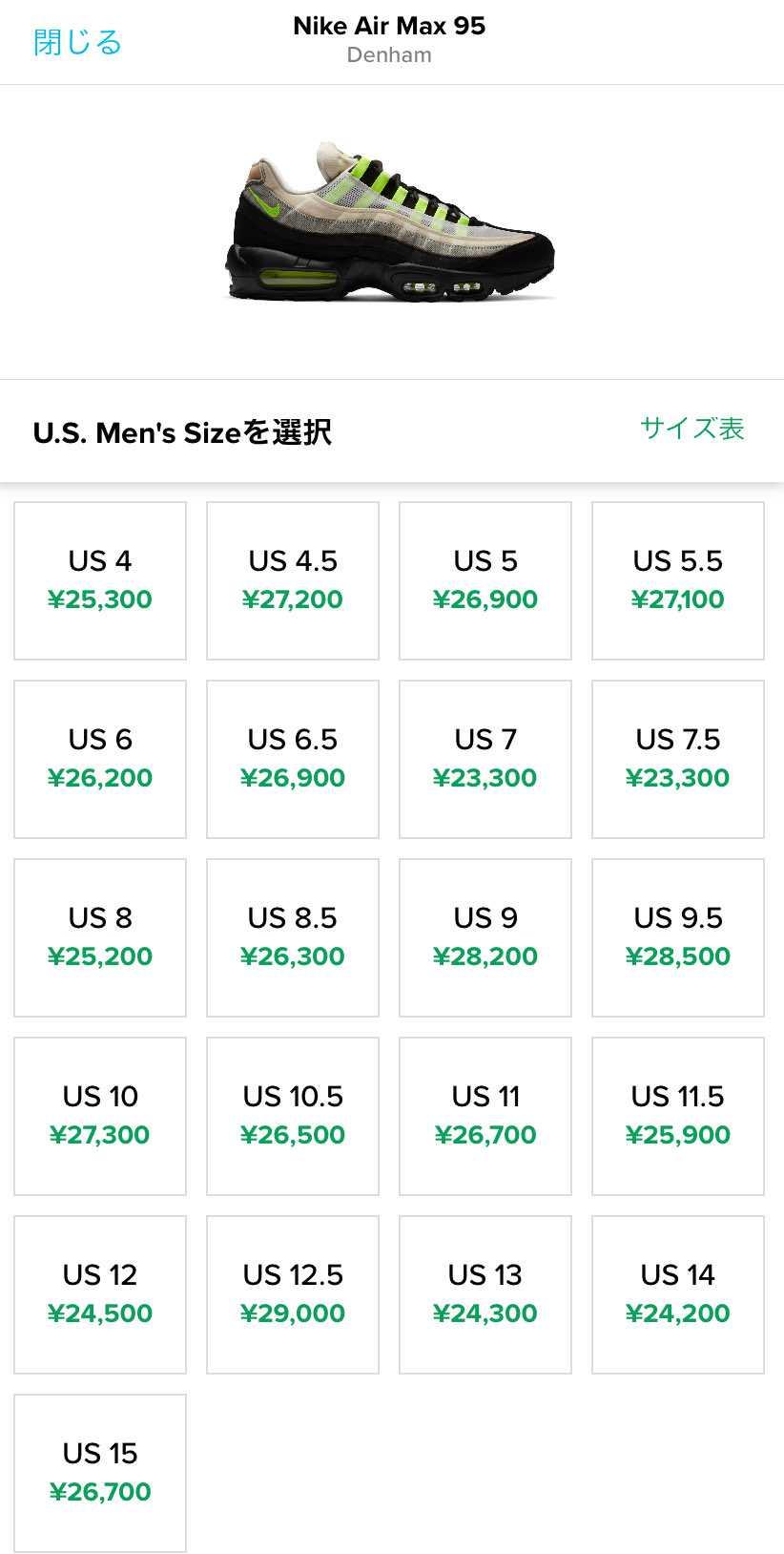 海外では相場下がってます   日本でも相場変動が起こるのでは?
