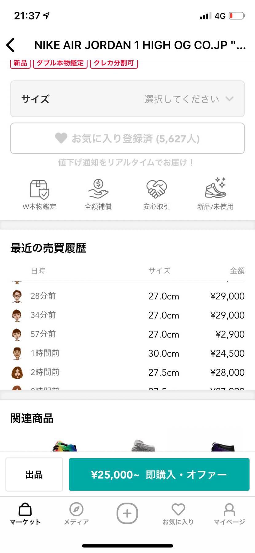 2900円つよ😑