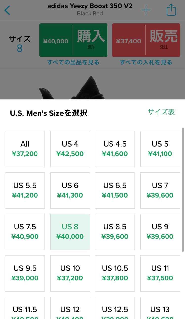 日本と海外の差が激しい💹 外れた方は今の内に買っておいた方良さそう