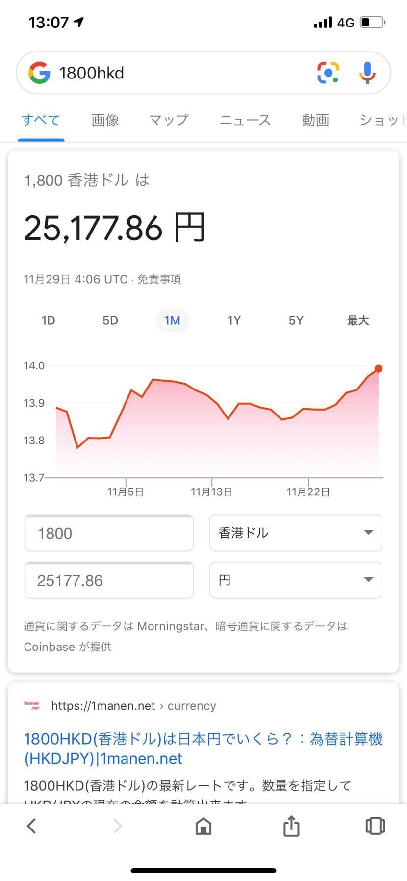 HKDだから25000円ですよw