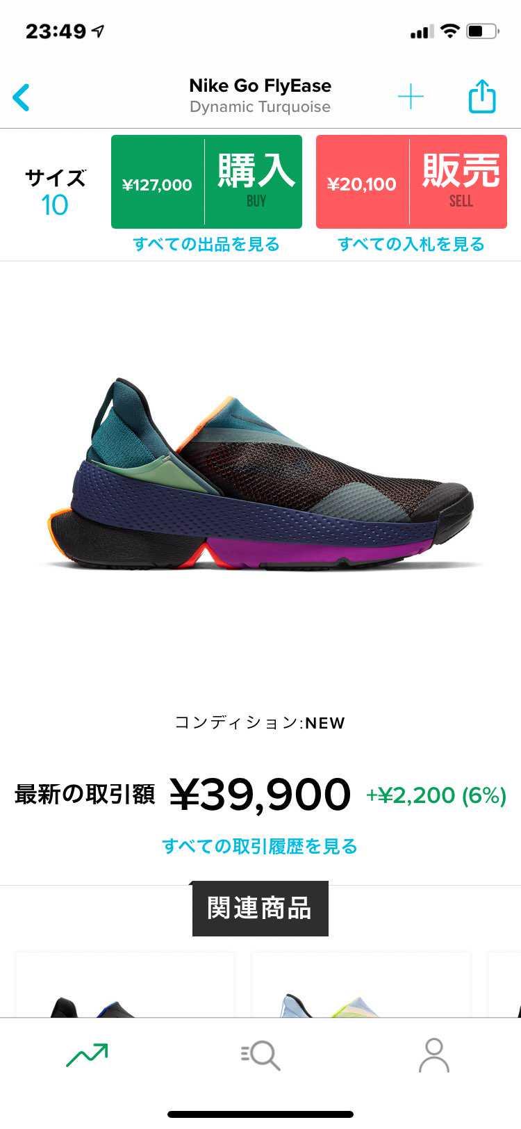 この靴、完全にStock行きですねー!